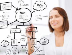 Современные инструменты управления: фасилитация в бизнесе